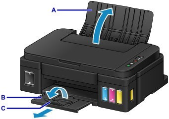 Canon G2000 Printing Photos from a Computer
