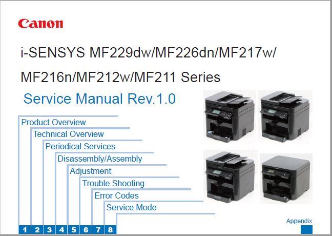 Canon i-SENSYS MF229dw/MF226dn/MF217w/MF216n/MF212w/MF211 Series Service Manual