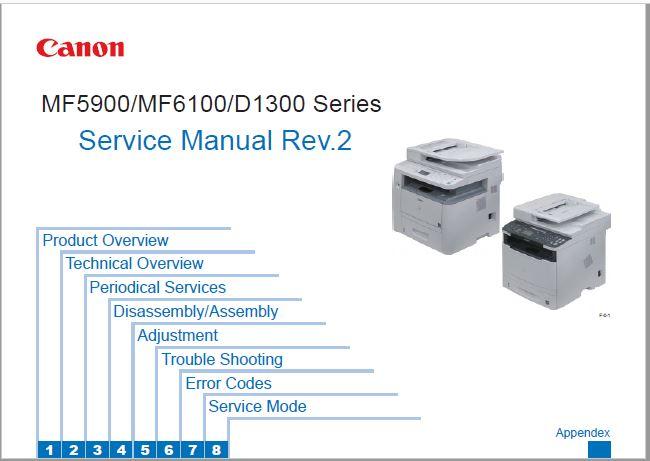Canon ImageCLASS MF5900/MF6100/D1300 Series Service Manual