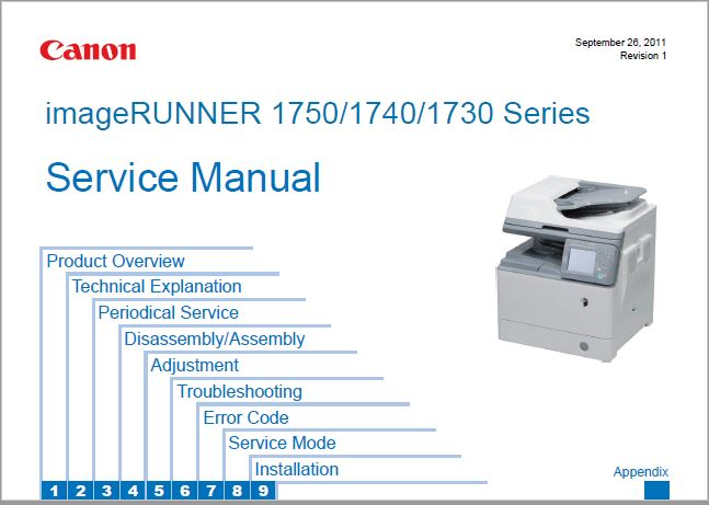 Canon IR1730/1740/1750 Service Manual