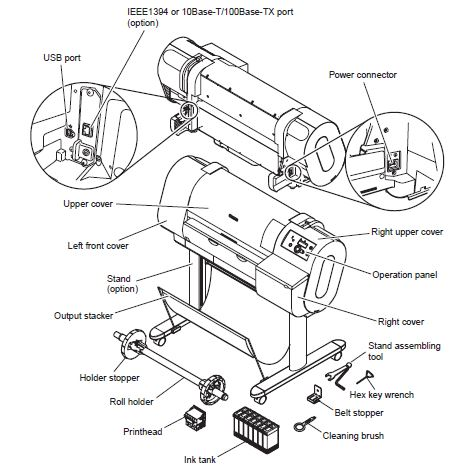 Canon W6400 Product Overview