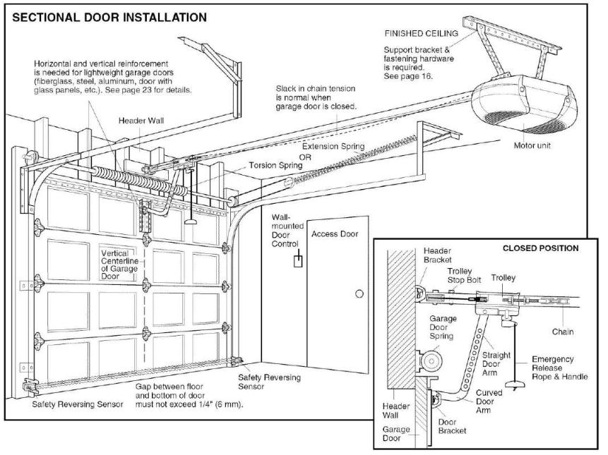 CRAFTSMAN Garage Door Opener Installation