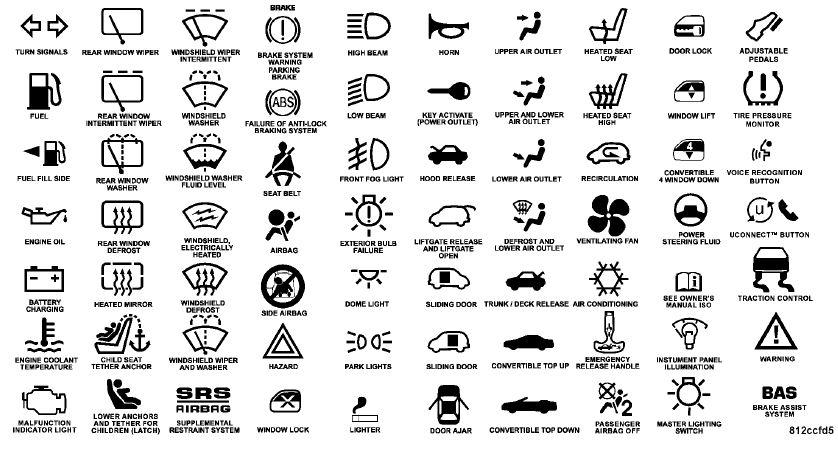2004 Dodge Neon Manual Symbols
