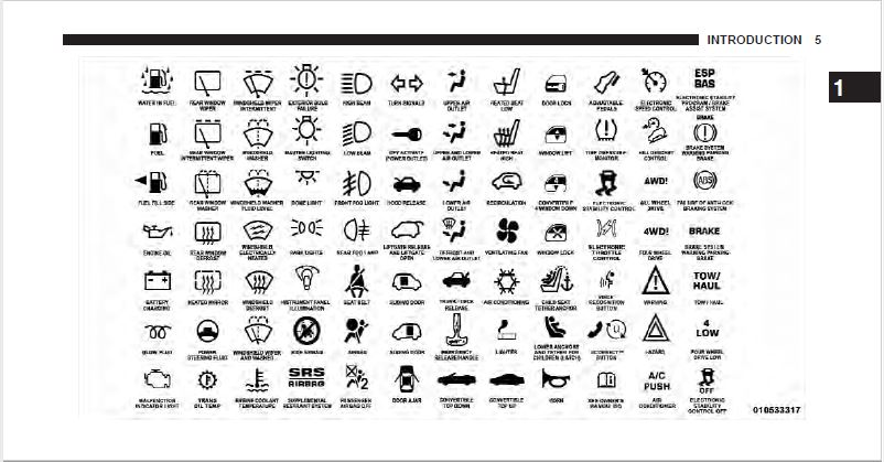 Dodge Caliber Owners Manual