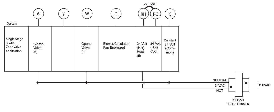 Emerson 1F95-0671 Wire (SPDT) Heat Only Zone Valve Wiring