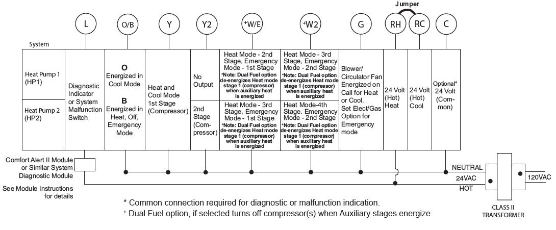 Emerson 1F95-0671 WIRING Heat Pump Systems