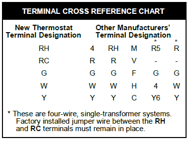 Emerson 1C26-101 TERMINAL CROSS REFERENCE CHART