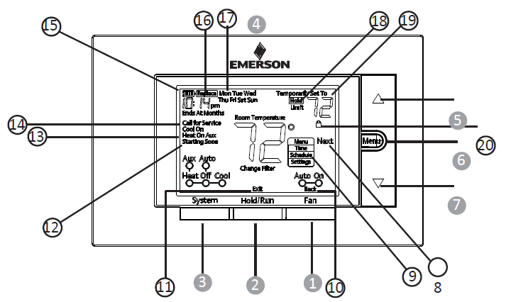 Emerson 1F85U-22PR THERMOSTAT OVERVIEW