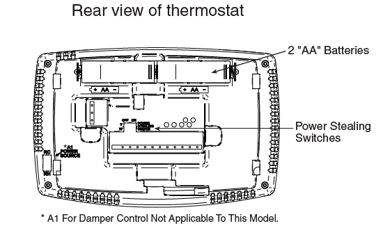 Emerson 1F95-0671 Thermostat Rear View