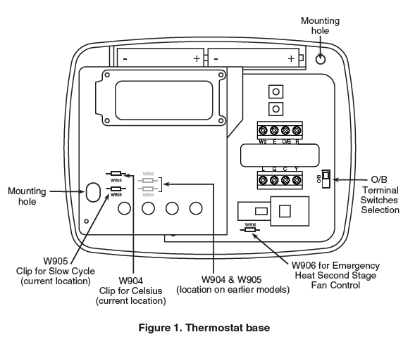 Emerson White Rodgers 1F79 THERMOSTAT DETAILS