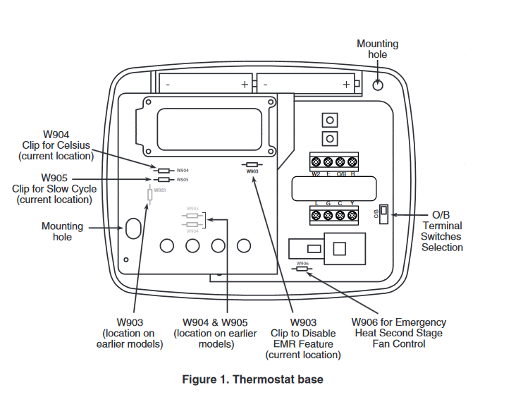 White Rodgers 1F72 Thermostat Details