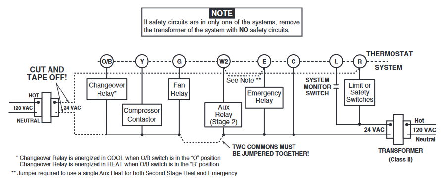 White Rodgers 1F72 Typical wiring diagram for two transformer systems with NO safety circuits