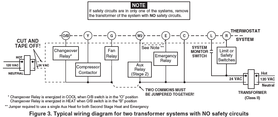 White Rodgers 1F79 Typical wiring diagram for two transformer systems with NO safety circuits