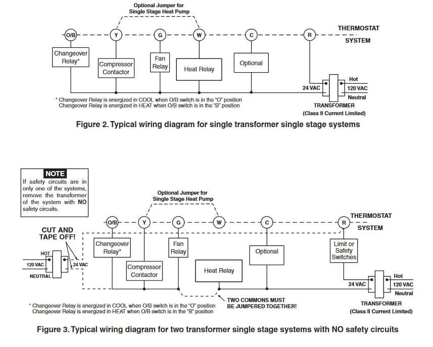 White Rodgers 1F80-0224 WIRING DIAGRAMS