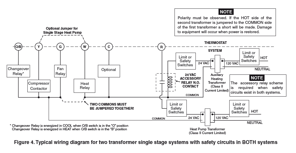 White Rodgers 1F86-0244 WIRING DIAGRAMS