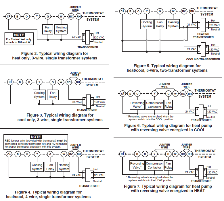White Rodgers 1F87-361 Wiring Diagrams