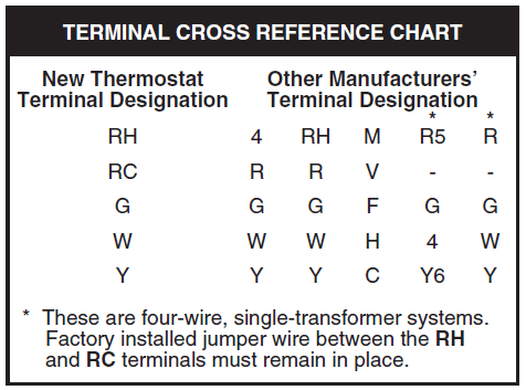White Rodgers THERMOSTAT 1E78 -140 TERMINAL CROSS REFERENCE CHART