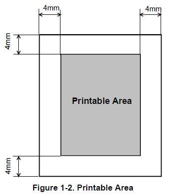 Epson EPL-5700 Print Area