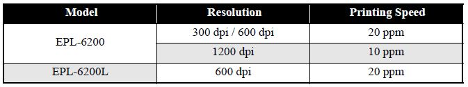 Epson EPL-6200-6200L Resolution and Printing Speed