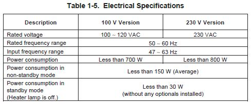 Epson EPL-N1200 Electrical Specifications