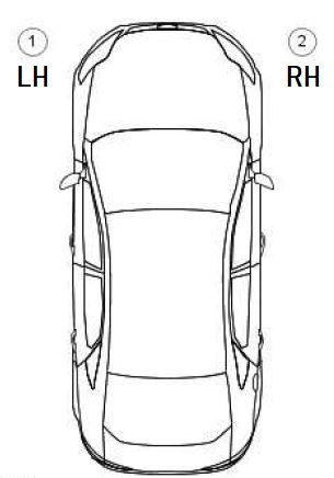 Vehicle LH and RH definition