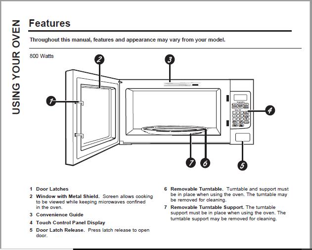GE PEM31RFSS Manual