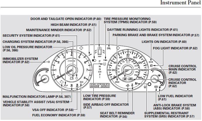 2012 Honda Accord Crosstour Owners Manual