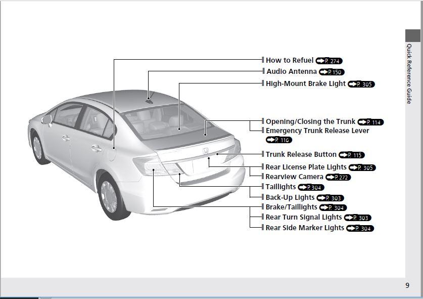 2015 Honda Civic Hybrid Owners Manual