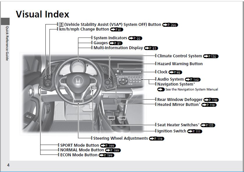2015 Honda CR-Z Wagon Owners Manual