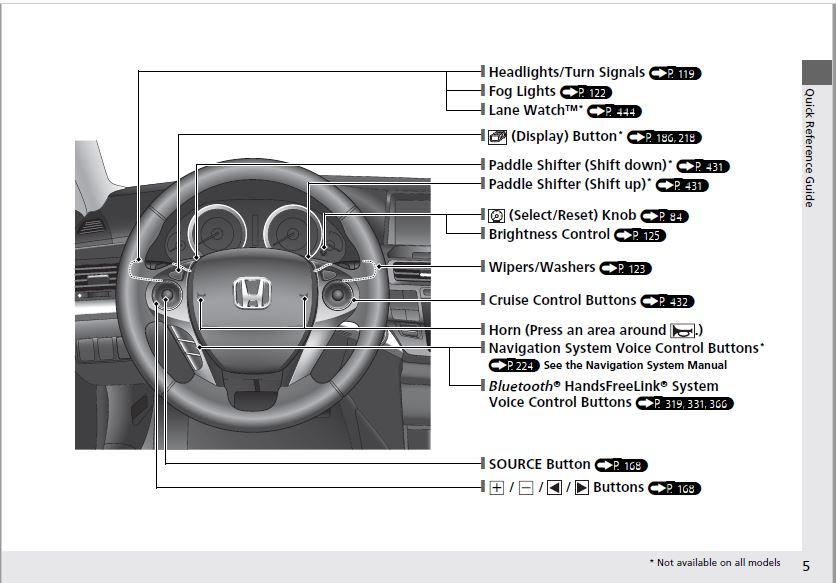 2015 Honda Crosstour Owners Manua