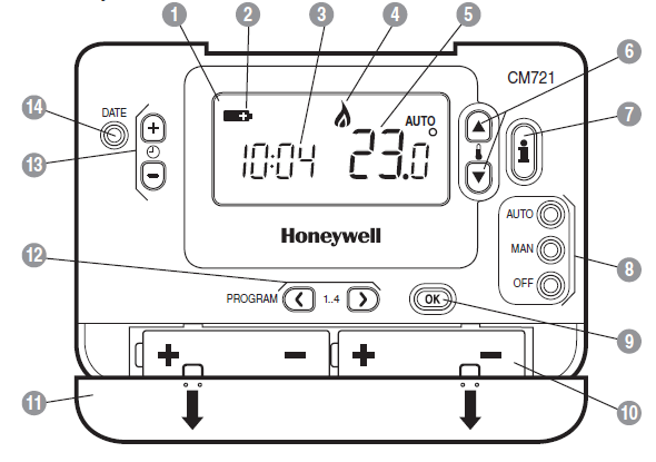 Honeywell CM721 Control Layout