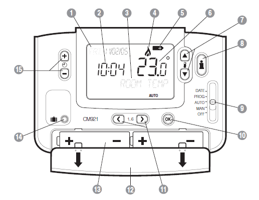 Honeywell CM921 Controls Layout