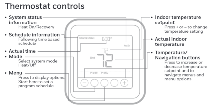 Honeywell T6 Pro Hydronic Programmable Thermostat User Guide