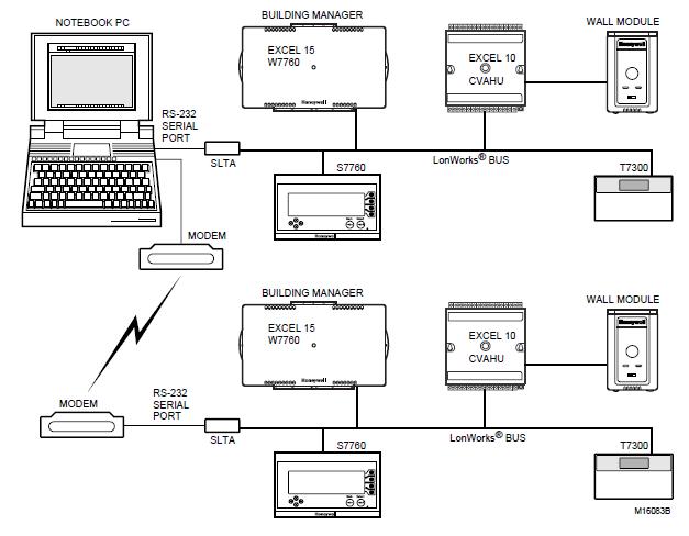 Honeywell T7300F/Q7300H Series 2000 Control Application Diagram