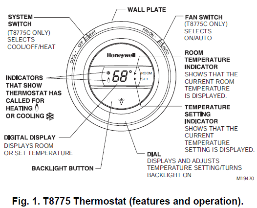T8775 Thermostat (features and operation)