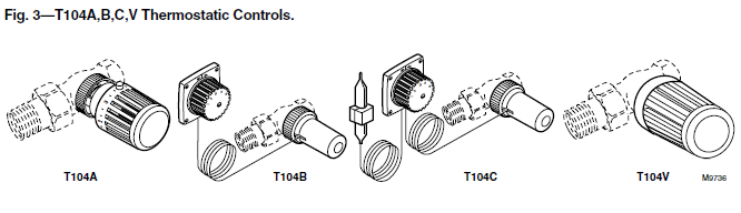 OTHER AVAILABLE T100 THERMOSTATIC