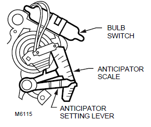 Remove Old Thermostat2