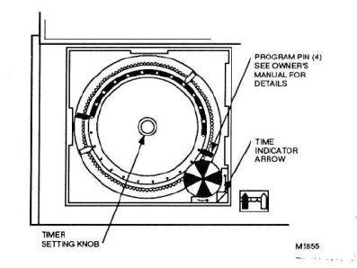 SET TIMER Honeywell Thermostat CT1500