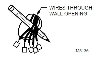 Wrap the wires around a pencil Before New Honeywell Installation