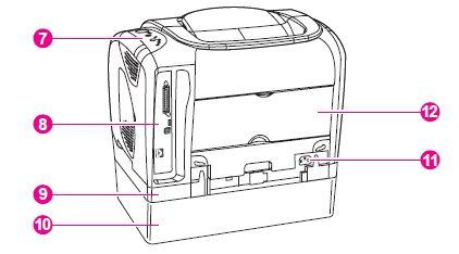 HP Color LaserJet 2550 Series Printer Hardware components2