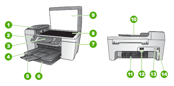 HP Officejet 5600 All-in-One series Overview