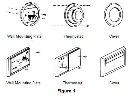 Remove Old Thermostat