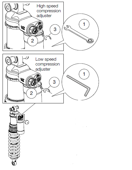 Compression Damping Adjuster (TPX/TTX)