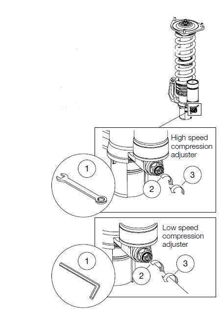 Compression Damping Adjuster (TPX/TTX) 2