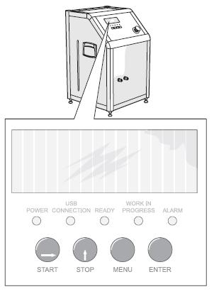 Ohlins Vacuum Pump Display