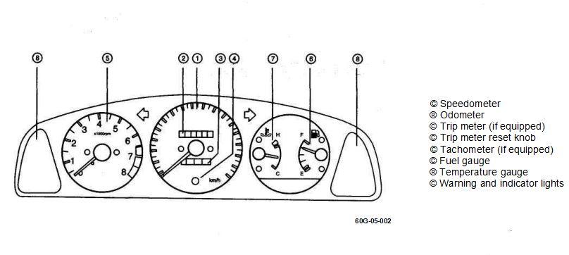 Suzuki 1999 Baleno User Manual