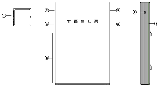 Powerwall 2 AC system includes the following components