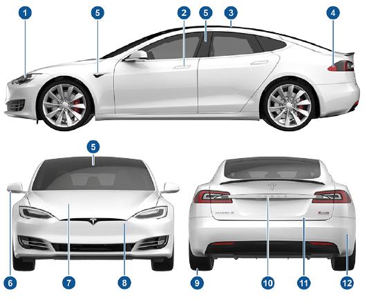 Tesla Model S Exterior Overview