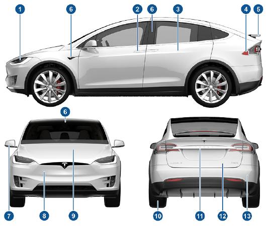Tesla Model X Exterior Overview