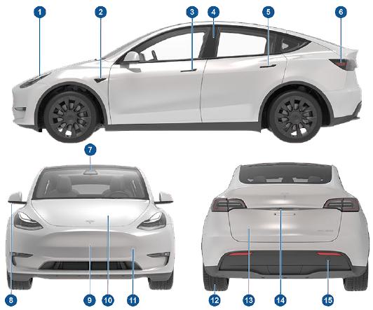 Tesla Model Y Exterior Overview